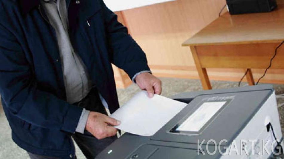 КМШ миссиясынын башчысы: Кыргызстанда конституциялык референдум ачык...