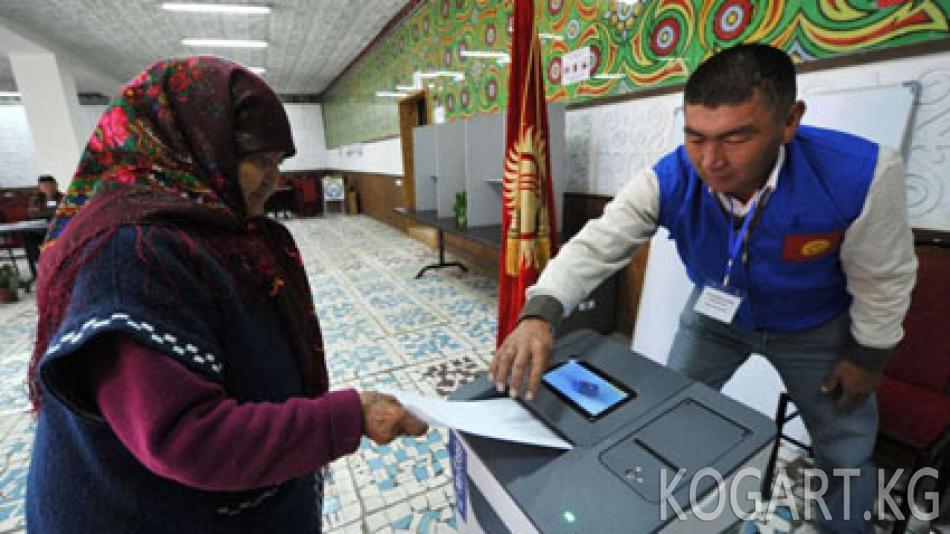 БШК референдум өткөнүн расмий жарыялады