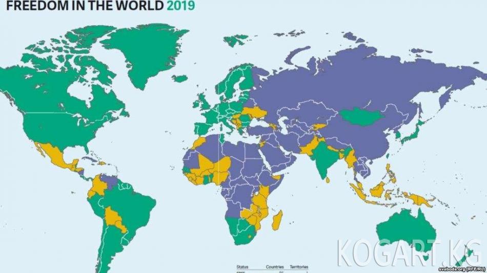 Freedom House: Борбор Азияда Кыргызстандан башка бардык өлкөлөр «эркин эмес»