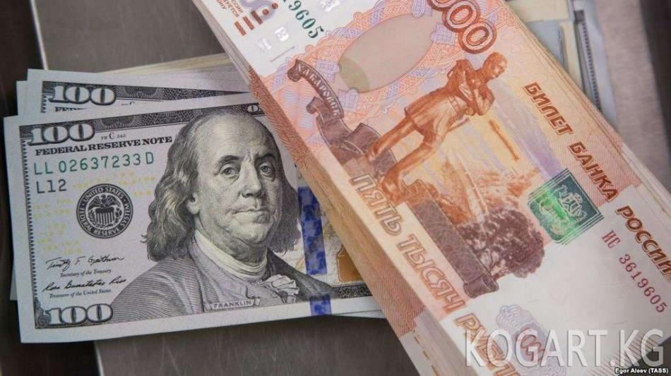 Орусия санкциялардан улам 6 миллиард доллардан ашуун зыян тартты