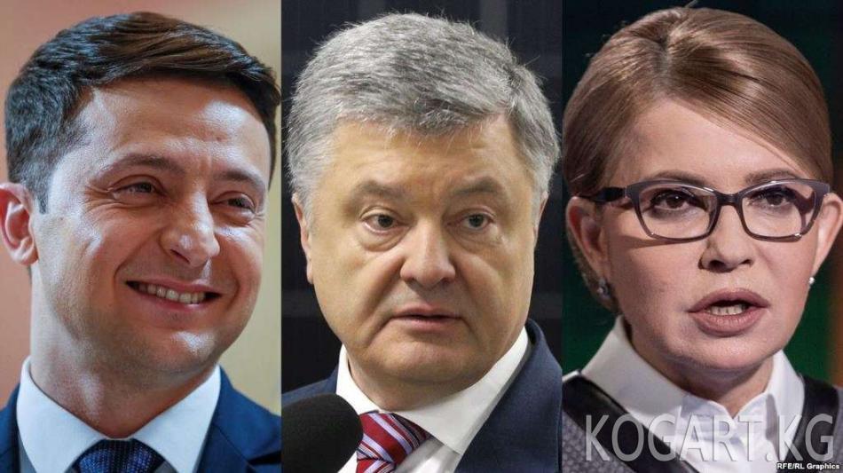 Украина БШКсы: Порошенко Зеленскийден дээрлик эки эсе аз добуш алды
