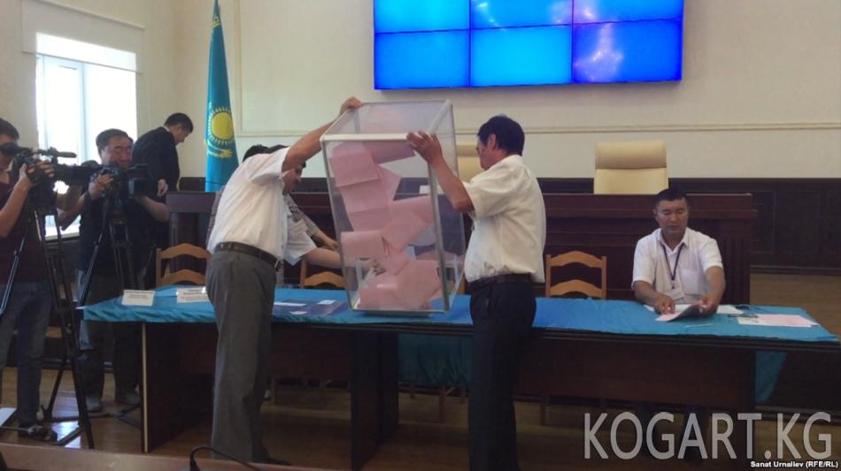 Казакстан БШКсы кезексиз президенттик шайлоо өткөрүүгө 12 миллиард...