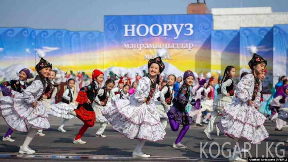 Коронавирус: Кыргызстан менен Өзбекстанда массалык иш-чараларга тыюу...