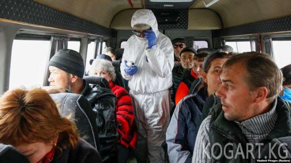 Эл аралык валюта фонду коронавируска каршы күрөшүүнү каржылоо боюнча Кыргызстандын өтүнүчүн карайт