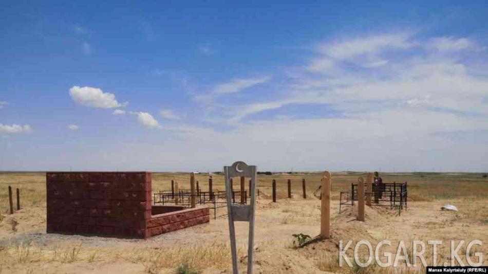 Казакстанда коронавирустан каза болгондордун саны 127 кишиге жетти